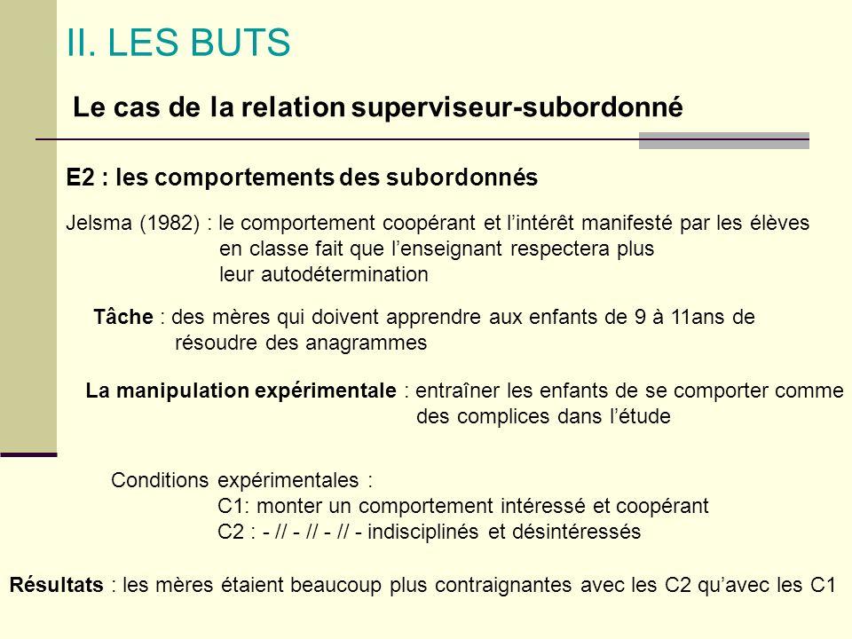 II. LES BUTS Le cas de la relation superviseur-subordonné E2 : les comportements des subordonnés Jelsma (1982) : le comportement coopérant et lintérêt