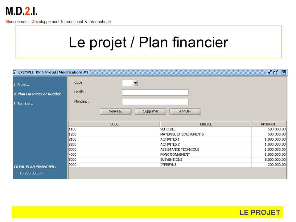 M.D.2.I. M anagement, D éveloppement I nternational & I nformatique Le projet / Plan financier LE PROJET