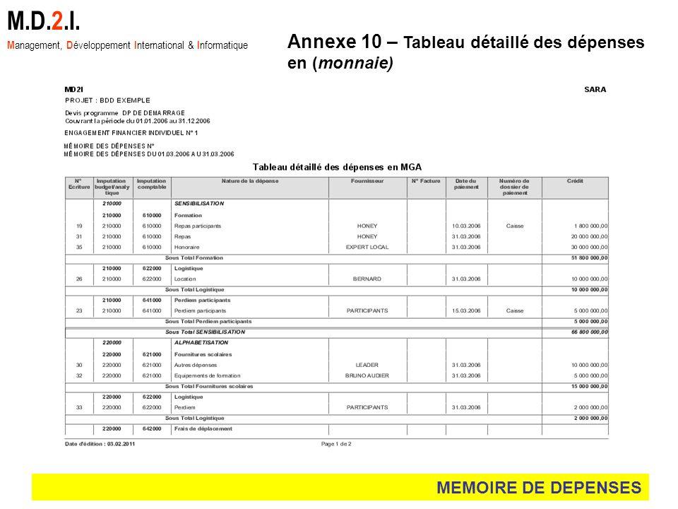 MEMOIRE DE DEPENSES Annexe 10 – Tableau détaillé des dépenses en (monnaie) M.D.2.I. M anagement, D éveloppement I nternational & I nformatique