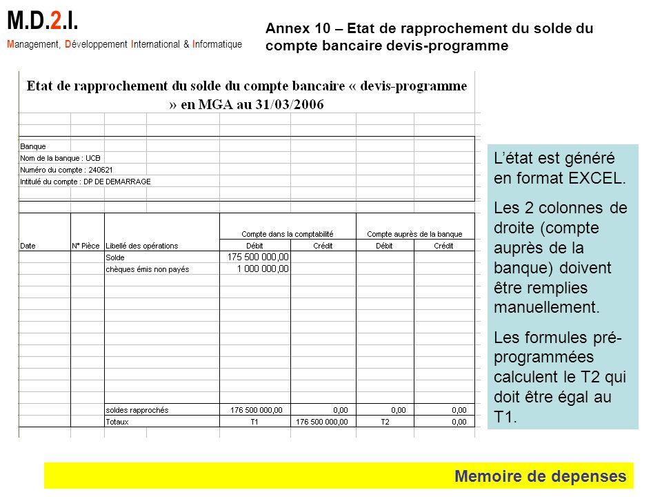 Memoire de depenses M.D.2.I. M anagement, D éveloppement I nternational & I nformatique Annex 10 – Etat de rapprochement du solde du compte bancaire d