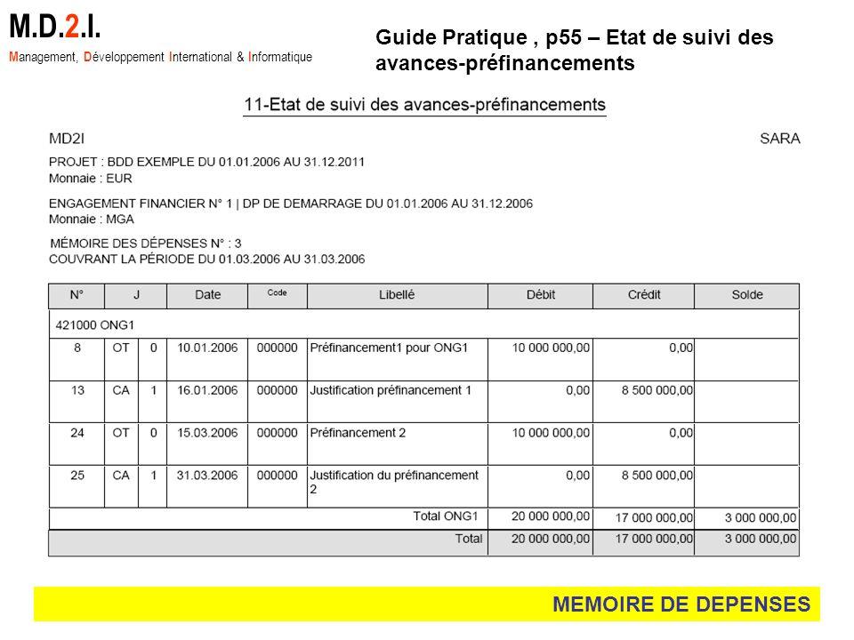 MEMOIRE DE DEPENSES M.D.2.I. M anagement, D éveloppement I nternational & I nformatique Guide Pratique, p55 – Etat de suivi des avances-préfinancement