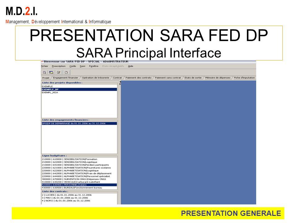 M.D.2.I. M anagement, D éveloppement I nternational & I nformatique PRESENTATION SARA FED DP SARA Principal Interface PRESENTATION GENERALE
