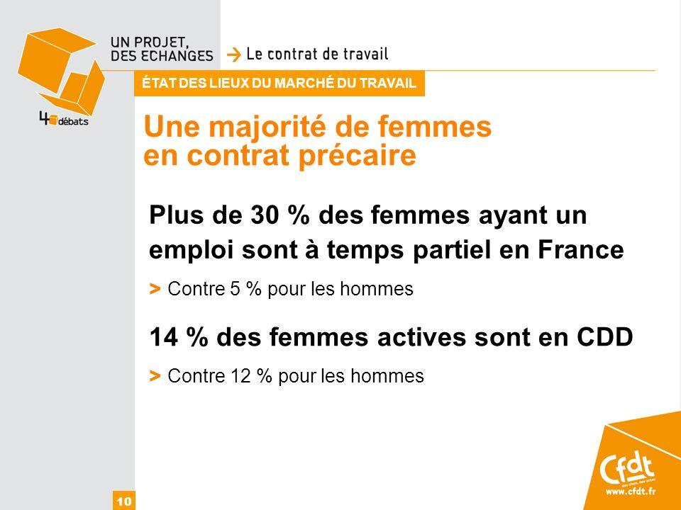 Une majorité de femmes 10 en contrat précaire ÉTAT DES LIEUX DU MARCHÉ DU TRAVAIL Plus de 30 % des femmes ayant un emploi sont à temps partiel en Fran