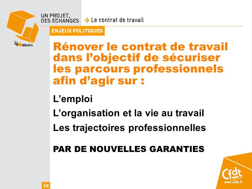 Rénover le contrat de travail 19 dans lobjectif de sécuriser ENJEUX POLITIQUES les parcours professionnels afin dagir sur : Lemploi Lorganisation et l