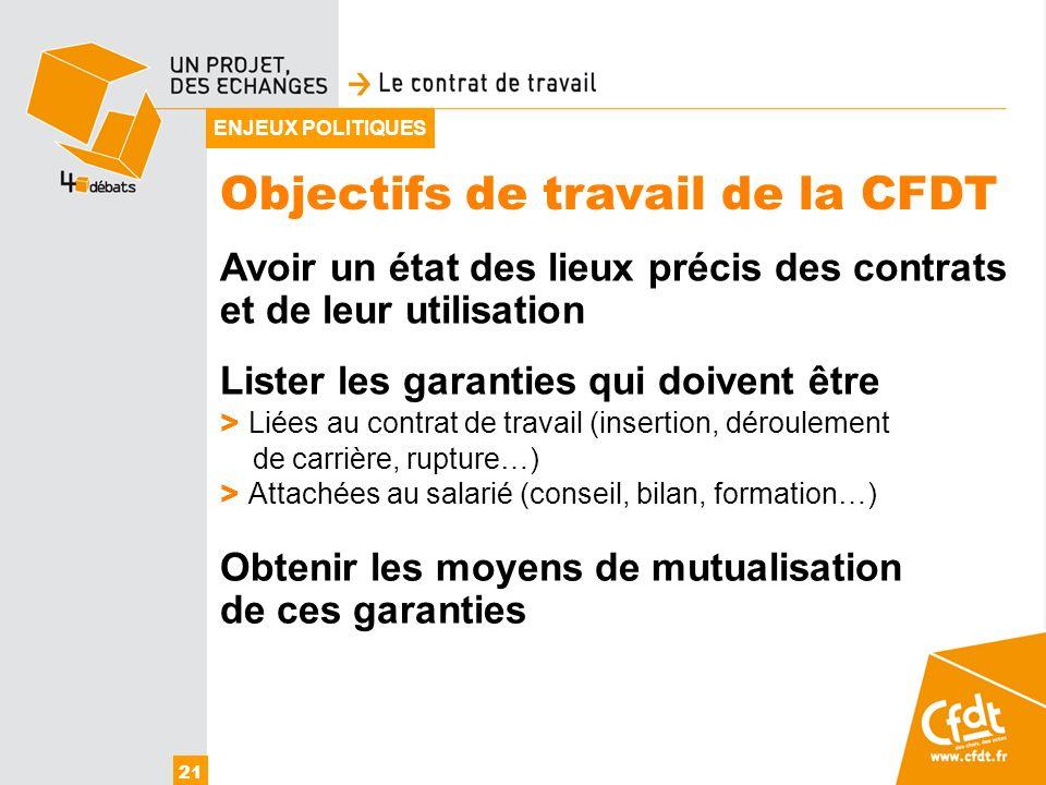 Objectifs de travail de la CFDT 21 ENJEUX POLITIQUES Avoir un état des lieux précis des contrats et de leur utilisation Lister les garanties qui doive