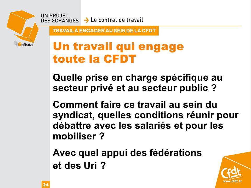 24 Quelle prise en charge spécifique au secteur privé et au secteur public ? Avec quel appui des fédérations et des Uri ? TRAVAIL À ENGAGER AU SEIN DE