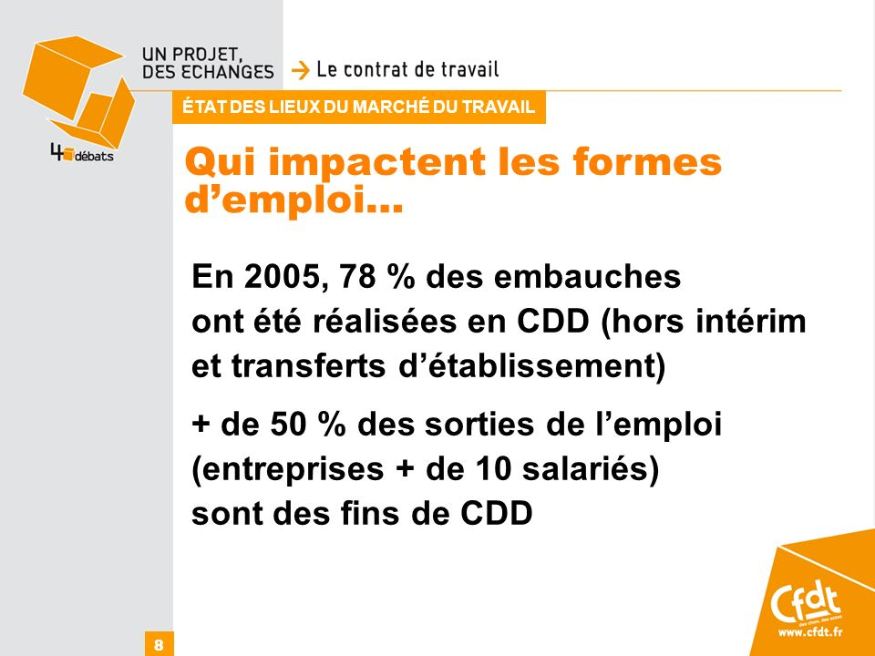 Qui impactent les formes 8 demploi… ÉTAT DES LIEUX DU MARCHÉ DU TRAVAIL En 2005, 78 % des embauches ont été réalisées en CDD (hors intérim et transfer