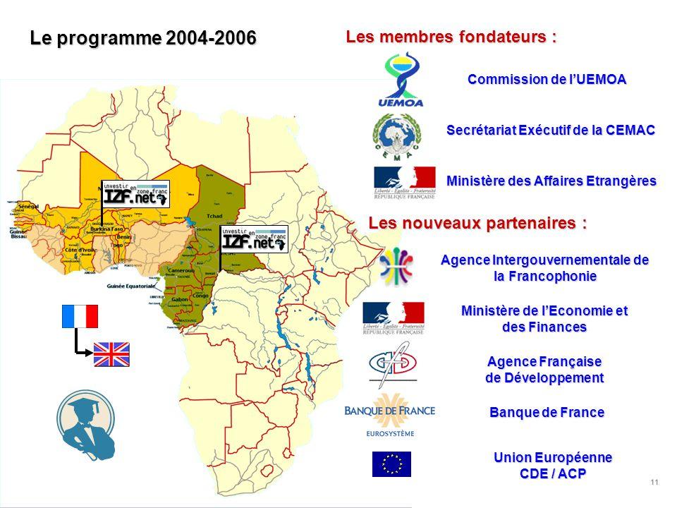 2003, lAssociation IZF 11 Les membres fondateurs : Les nouveaux partenaires : Le programme 2004-2006 Commission de lUEMOA Secrétariat Exécutif de la CEMAC Ministère des Affaires Etrangères Agence Intergouvernementale de la Francophonie Ministère de lEconomie et des Finances Agence Française de Développement Banque de France Union Européenne CDE / ACP