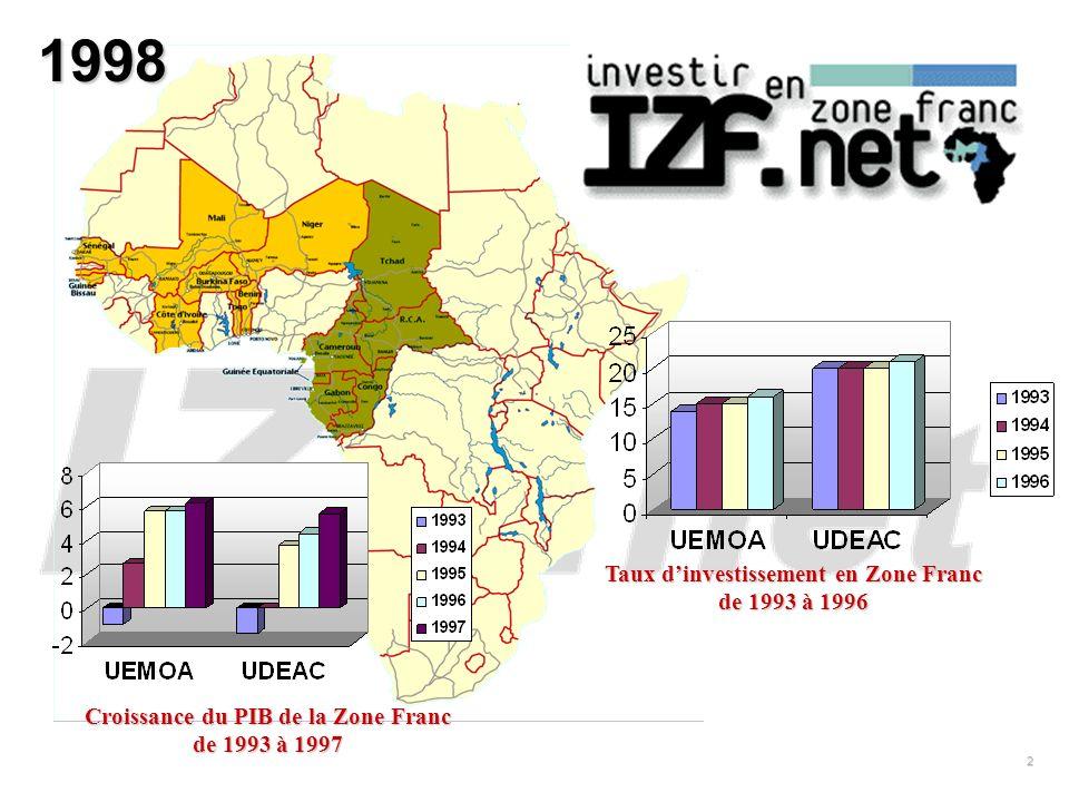 1998 Croissance du PIB de la Zone Franc de 1993 à 1997 Taux dinvestissement en Zone Franc de 1993 à 1996 2