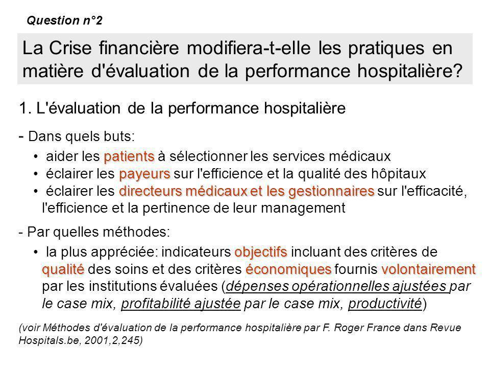 La Crise financière modifiera-t-elle les pratiques en matière d'évaluation de la performance hospitalière? 1. L'évaluation de la performance hospitali