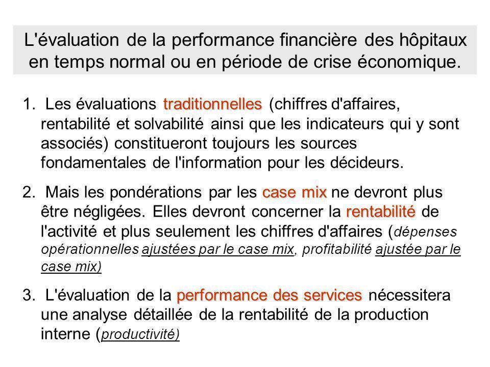 traditionnelles 1. Les évaluations traditionnelles (chiffres d'affaires, rentabilité et solvabilité ainsi que les indicateurs qui y sont associés) con