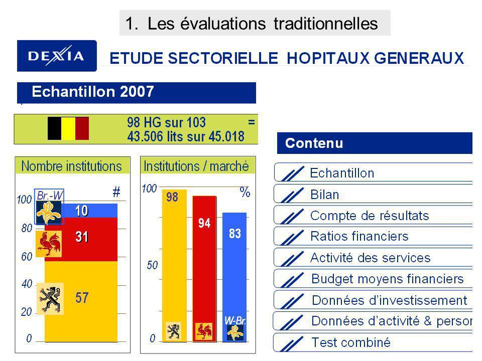 1. Les évaluations traditionnelles