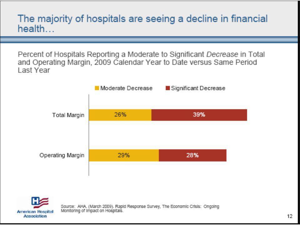 Pour une gestion globale de l hôpital