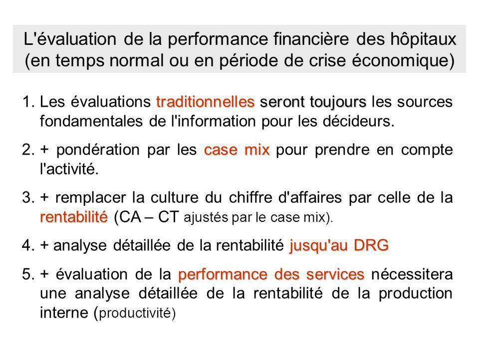 traditionnelles seront toujours 1.Les évaluations traditionnelles seront toujours les sources fondamentales de l'information pour les décideurs. case