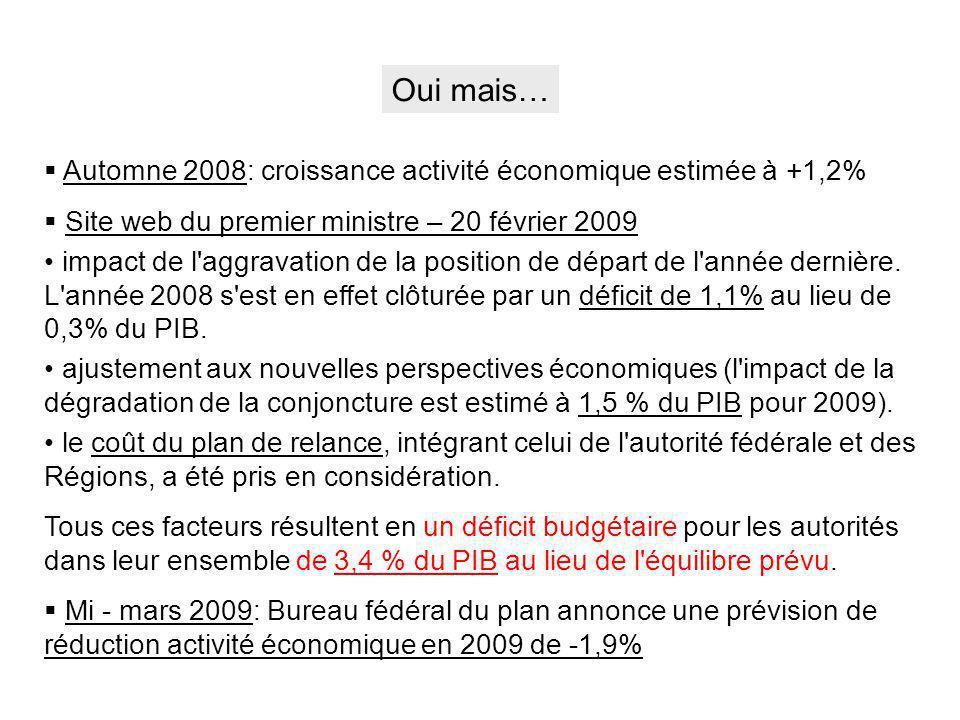 Automne 2008: croissance activité économique estimée à +1,2% Site web du premier ministre – 20 février 2009 impact de l'aggravation de la position de
