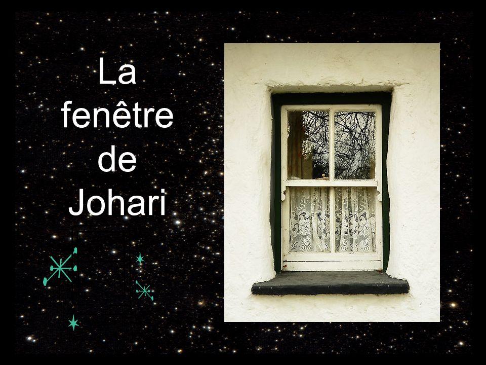La fenêtre de Johari