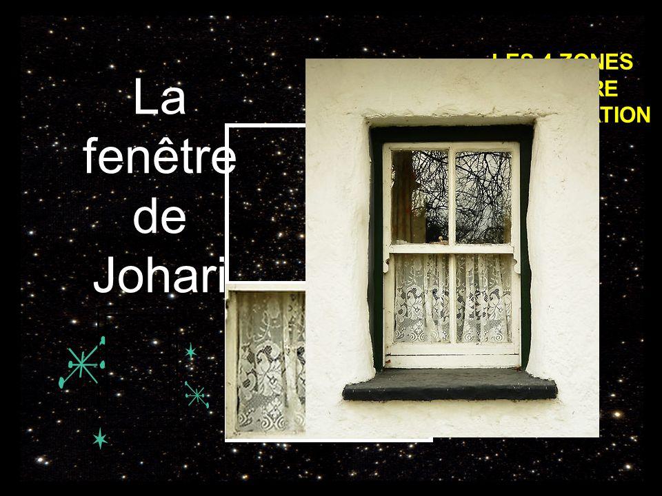 La fenêtre de Johari LES 4 ZONES DE NOTRE MANIFESTATION