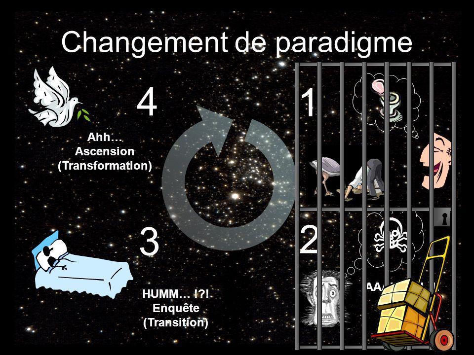 Changement de paradigme HA .HA . HA . RIDICULE !!.