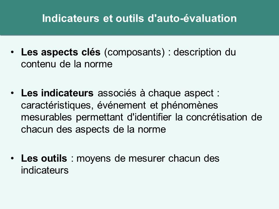 Les aspects clés (composants) : description du contenu de la norme Les indicateurs associés à chaque aspect : caractéristiques, événement et phénomène
