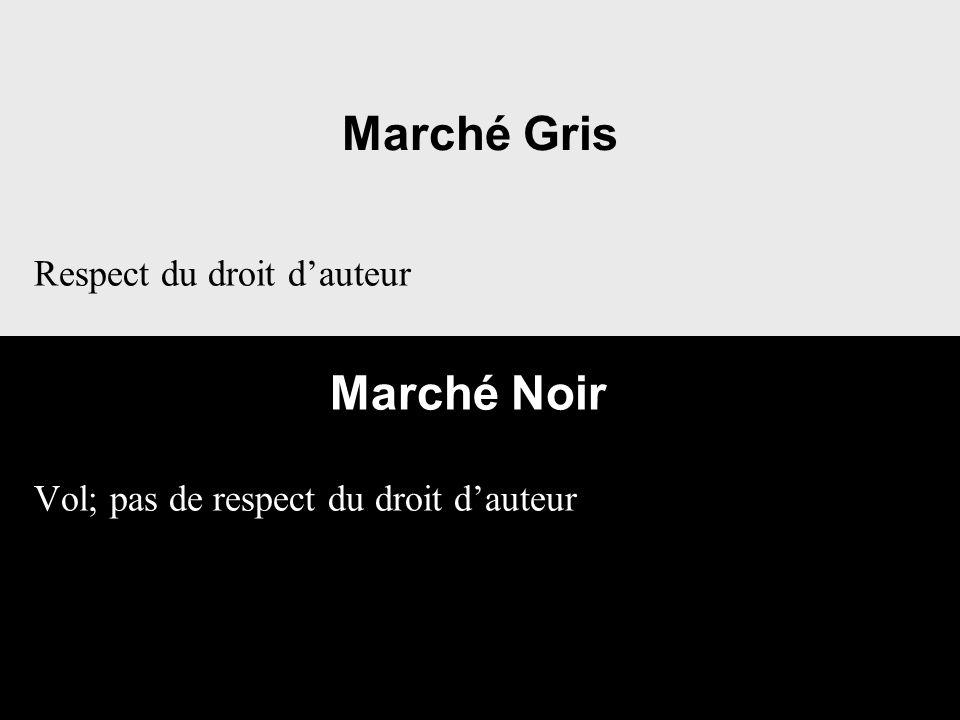 2004-04-29Congreso Ibero-americano de Canadá6 Marché Gris Respect du droit dauteur Marché Noir Vol; pas de respect du droit dauteur