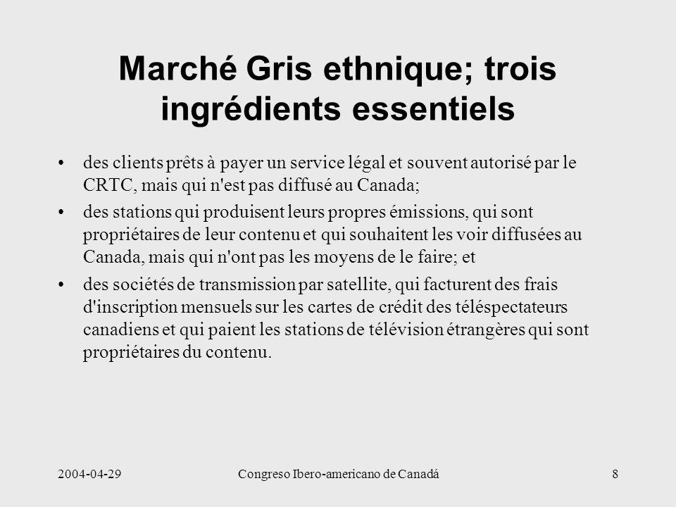 2004-04-29Congreso Ibero-americano de Canadá8 Marché Gris ethnique; trois ingrédients essentiels des clients prêts à payer un service légal et souvent