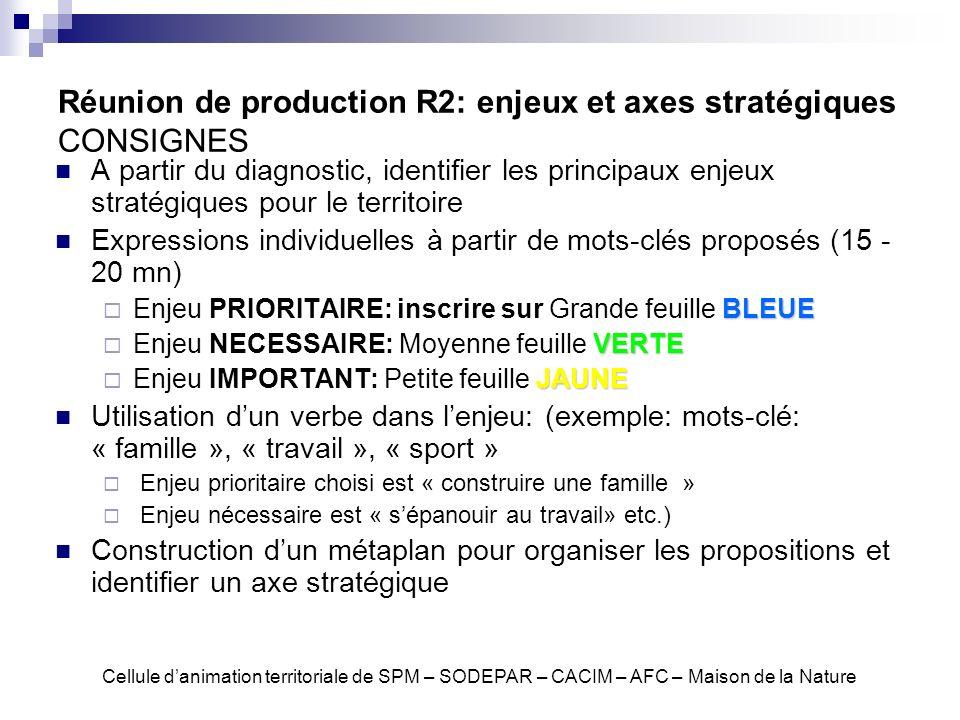 Réunion de production R2: enjeux et axes stratégiques CONSIGNES A partir du diagnostic, identifier les principaux enjeux stratégiques pour le territoi