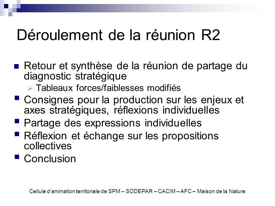 Déroulement de la réunion R2 Retour et synthèse de la réunion de partage du diagnostic stratégique Tableaux forces/faiblesses modifiés Consignes pour