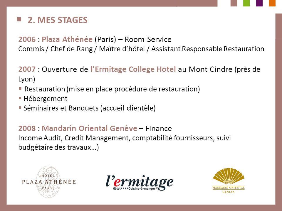 2. MES STAGES 2006 : Plaza Athénée (Paris) – Room Service Commis / Chef de Rang / Maître dhôtel / Assistant Responsable Restauration 2007 : Ouverture