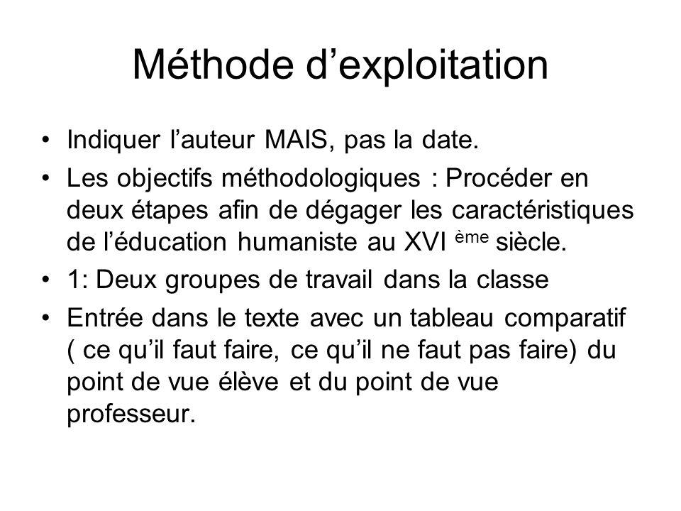 Méthode dexploitation Indiquer lauteur MAIS, pas la date.