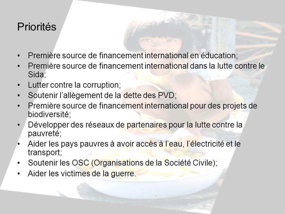 Priorités Première source de financement international en éducation; Première source de financement international dans la lutte contre le Sida; Lutter