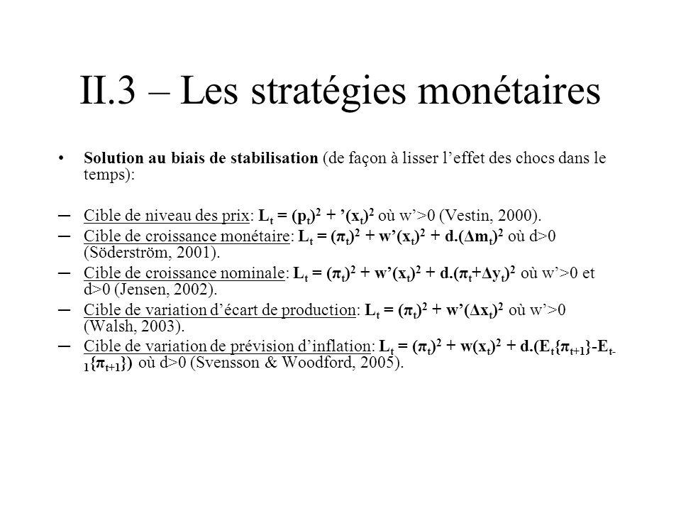 II.3 – Les stratégies monétaires Solution au biais de stabilisation (de façon à lisser leffet des chocs dans le temps): Cible de niveau des prix: L t