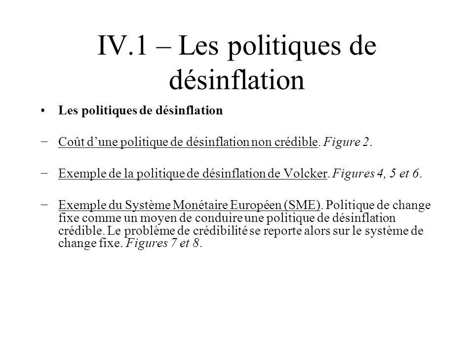 IV.1 – Les politiques de désinflation Les politiques de désinflation Coût dune politique de désinflation non crédible. Figure 2. Exemple de la politiq