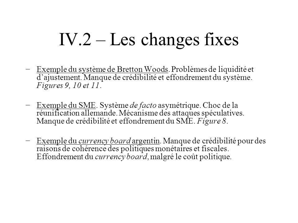IV.2 – Les changes fixes Exemple du système de Bretton Woods. Problèmes de liquidité et dajustement. Manque de crédibilité et effondrement du système.