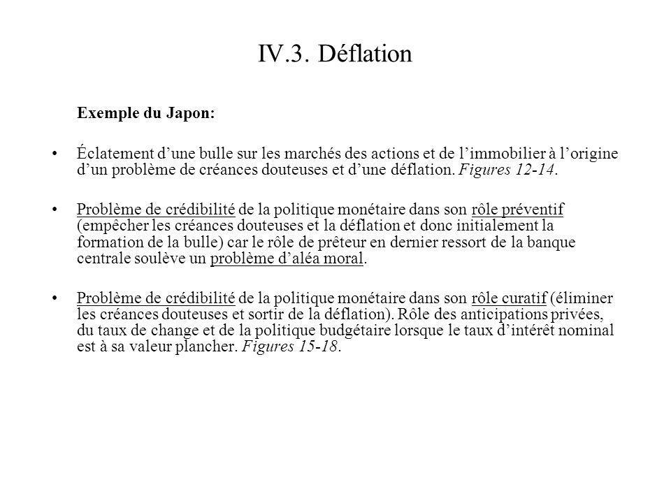 Exemple du Japon: Éclatement dune bulle sur les marchés des actions et de limmobilier à lorigine dun problème de créances douteuses et dune déflation.