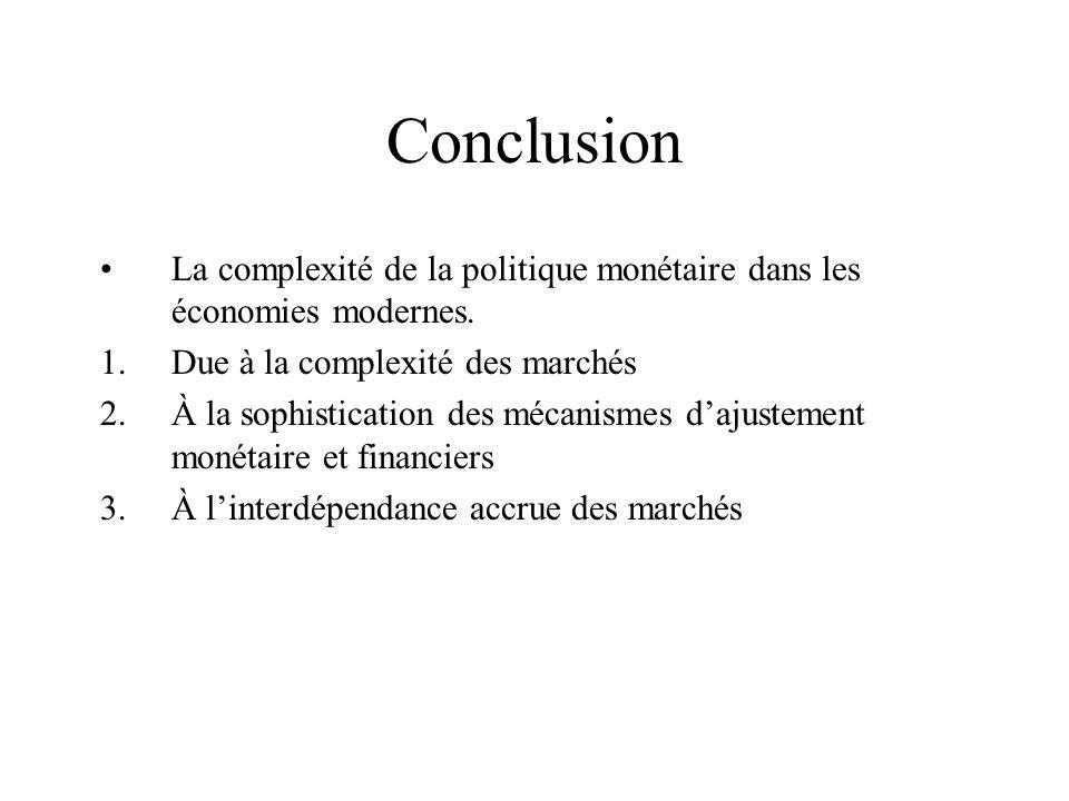 Conclusion La complexité de la politique monétaire dans les économies modernes. 1.Due à la complexité des marchés 2.À la sophistication des mécanismes