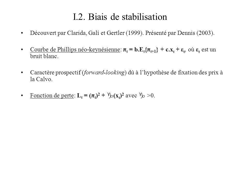 I.2. Biais de stabilisation Découvert par Clarida, Galí et Gertler (1999). Présenté par Dennis (2003). Courbe de Phillips néo-keynésienne: π t = b.E t