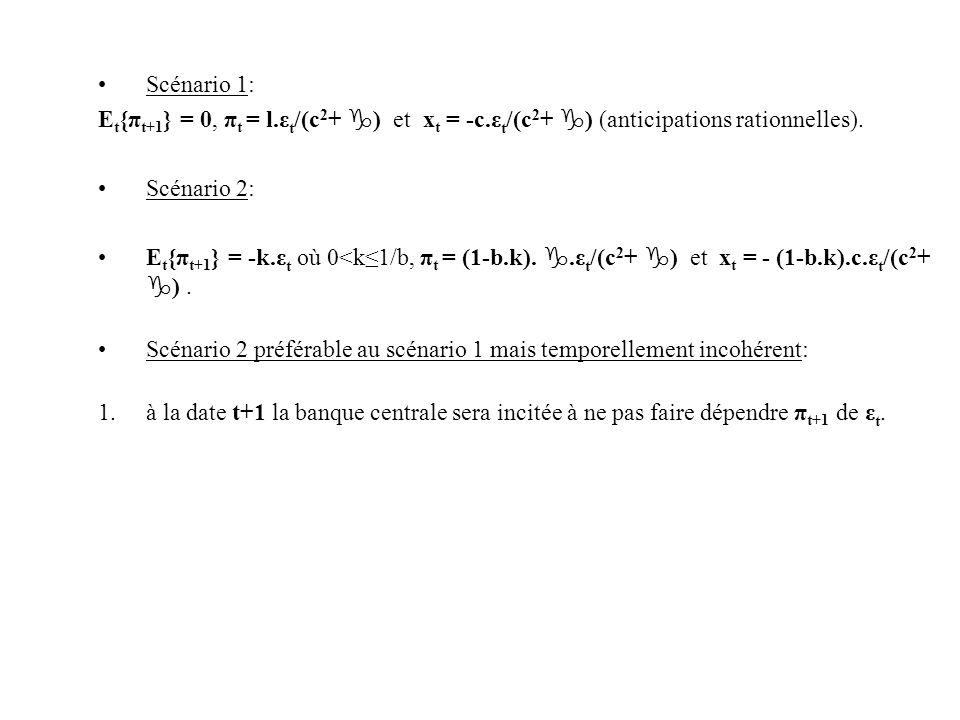 Scénario 1: E t {π t+1 } = 0, π t = l.ε t /(c 2 + ) et x t = -c.ε t /(c 2 + ) (anticipations rationnelles). Scénario 2: E t {π t+1 } = -k.ε t où 0<k1/