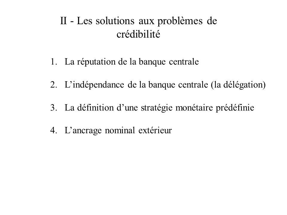 II - Les solutions aux problèmes de crédibilité 1.La réputation de la banque centrale 2.Lindépendance de la banque centrale (la délégation) 3.La défin