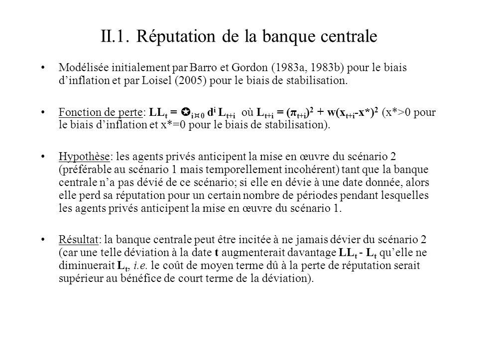 II.1. Réputation de la banque centrale Modélisée initialement par Barro et Gordon (1983a, 1983b) pour le biais dinflation et par Loisel (2005) pour le
