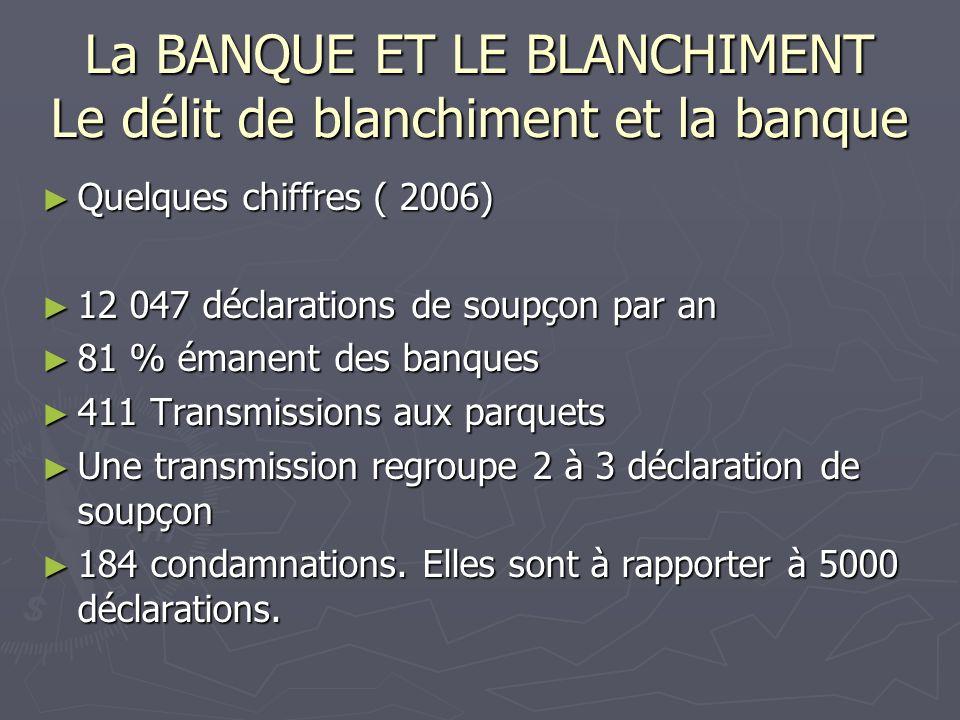 La BANQUE ET LE BLANCHIMENT Le délit de blanchiment et la banque Quelques chiffres ( 2006) Quelques chiffres ( 2006) 12 047 déclarations de soupçon pa