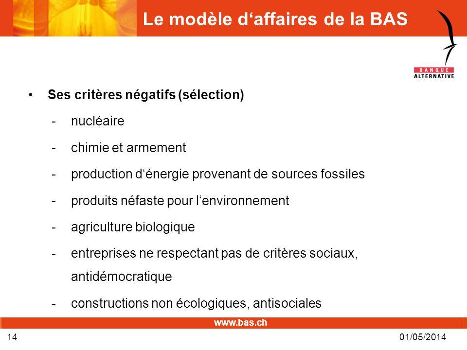 www.bas.ch Le modèle daffaires de la BAS Ses critères négatifs (sélection) -nucléaire -chimie et armement -production dénergie provenant de sources fo