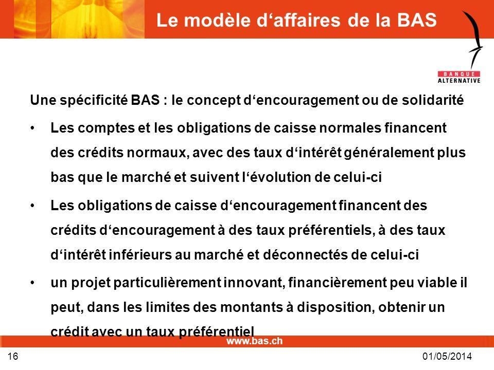 www.bas.ch Le modèle daffaires de la BAS Une spécificité BAS : le concept dencouragement ou de solidarité Les comptes et les obligations de caisse nor