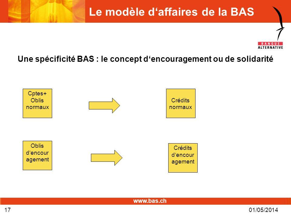 www.bas.ch Le modèle daffaires de la BAS Une spécificité BAS : le concept dencouragement ou de solidarité 01/05/201417 Cptes+ Oblis normaux Oblis denc