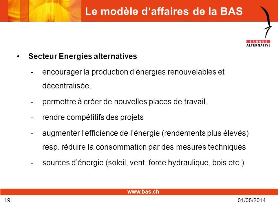 www.bas.ch Le modèle daffaires de la BAS Secteur Energies alternatives -encourager la production dénergies renouvelables et décentralisée. -permettre