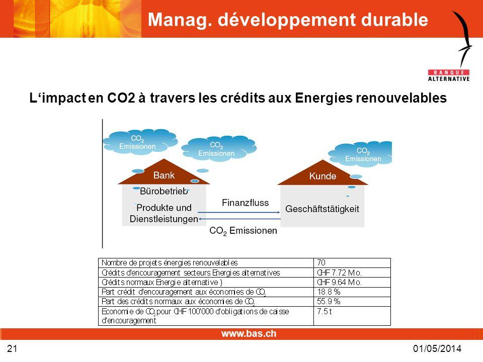 www.bas.ch Manag. développement durable Limpact en CO2 à travers les crédits aux Energies renouvelables 01/05/201421