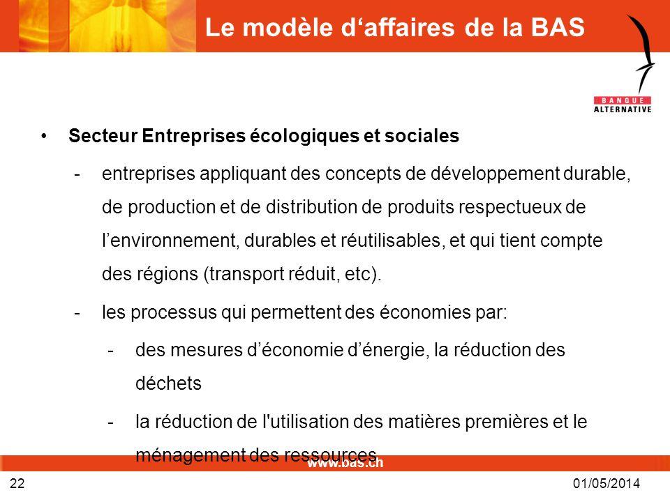 www.bas.ch Le modèle daffaires de la BAS Secteur Entreprises écologiques et sociales -entreprises appliquant des concepts de développement durable, de