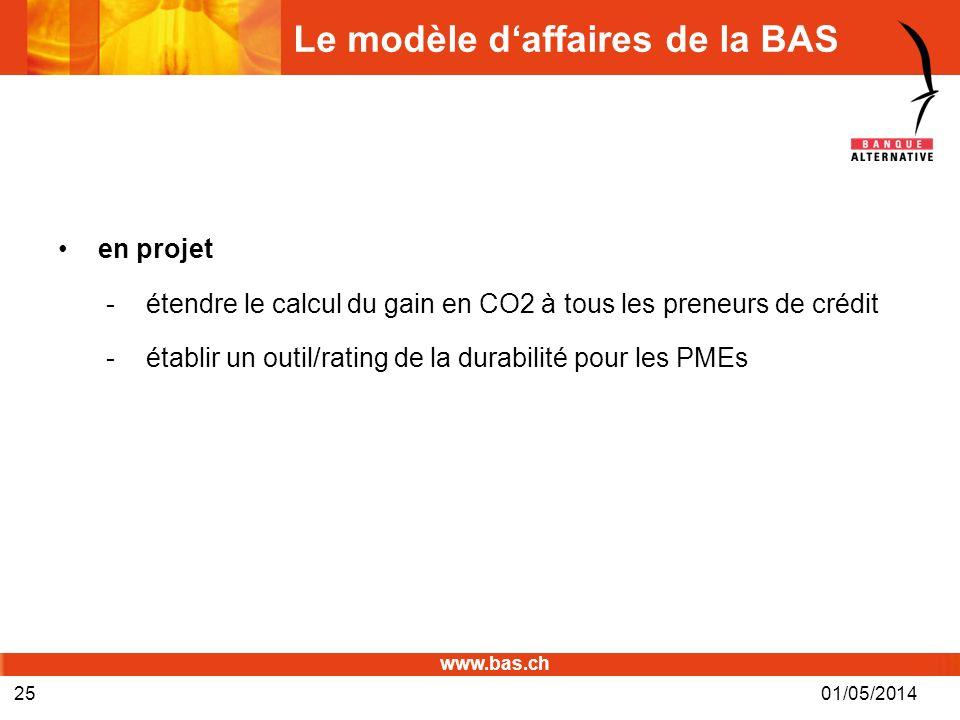 www.bas.ch Le modèle daffaires de la BAS en projet -étendre le calcul du gain en CO2 à tous les preneurs de crédit -établir un outil/rating de la dura
