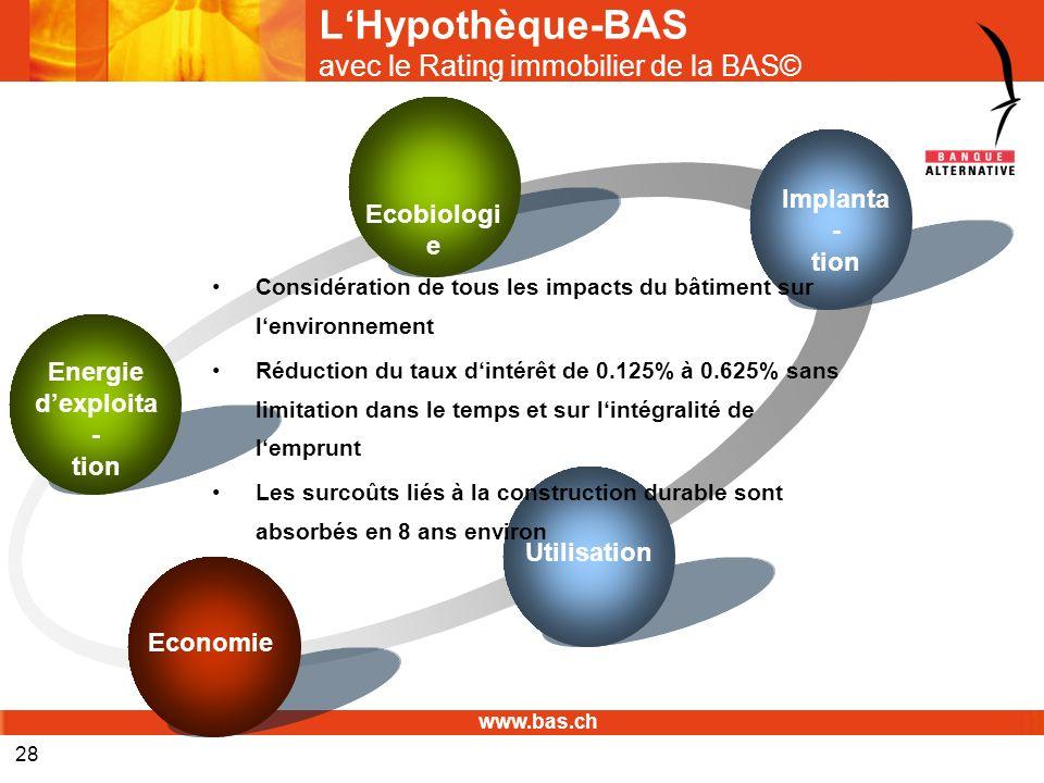 www.bas.ch 28 LHypothèque-BAS avec le Rating immobilier de la BAS© Considération de tous les impacts du bâtiment sur lenvironnement Réduction du taux