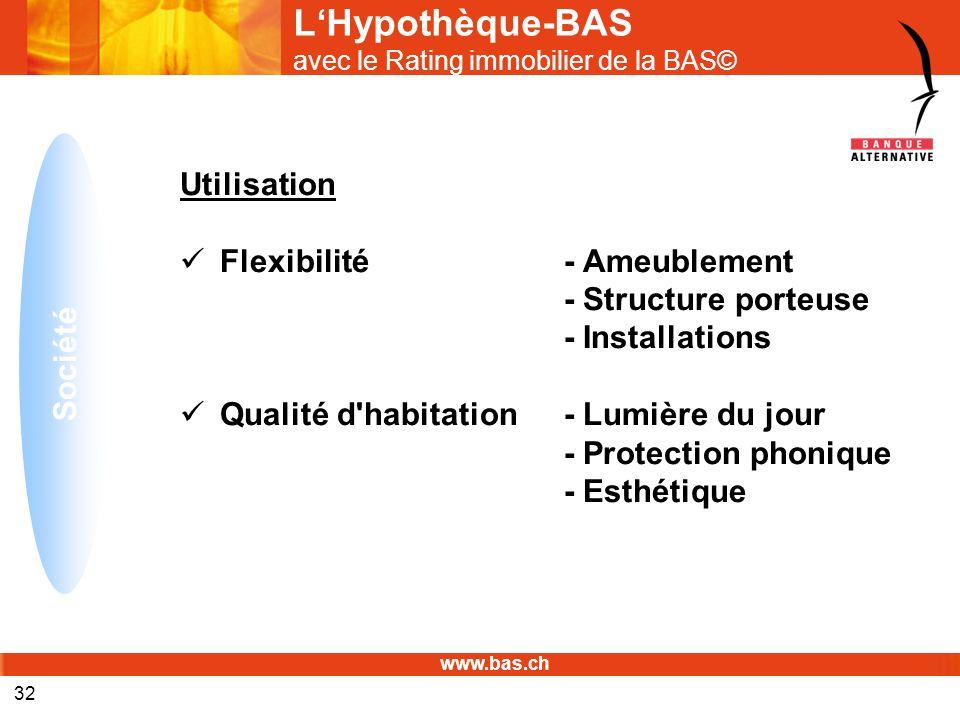 www.bas.ch 32 LHypothèque-BAS avec le Rating immobilier de la BAS© Utilisation Flexibilité- Ameublement - Structure porteuse - Installations Qualité d