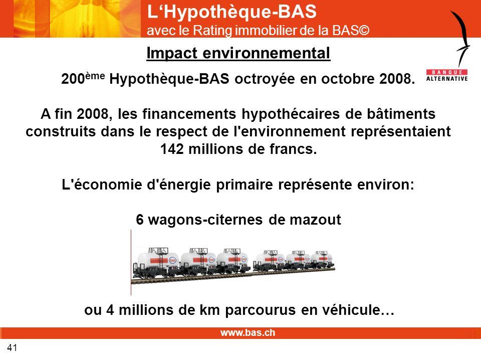 www.bas.ch 41 LHypothèque-BAS avec le Rating immobilier de la BAS© 200 ème Hypothèque-BAS octroyée en octobre 2008. A fin 2008, les financements hypot